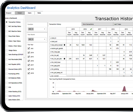 Analytics Dashboard Transaction History